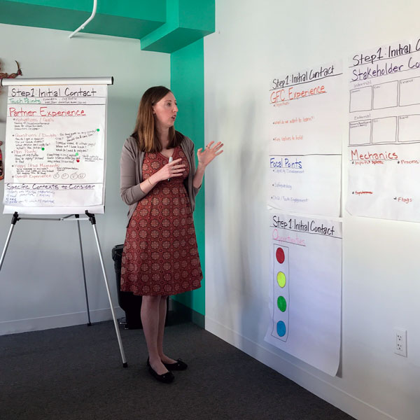 Vanessa explains the partner journey mapping process