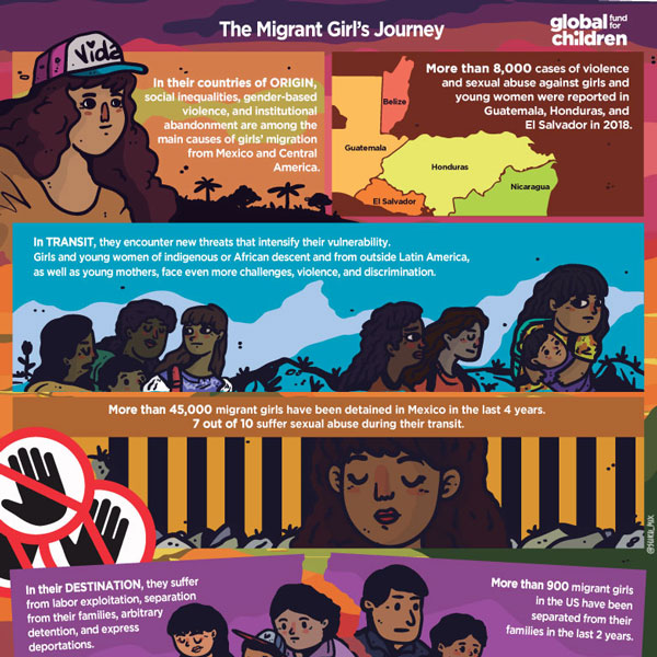 A Migrant Girls' Journey