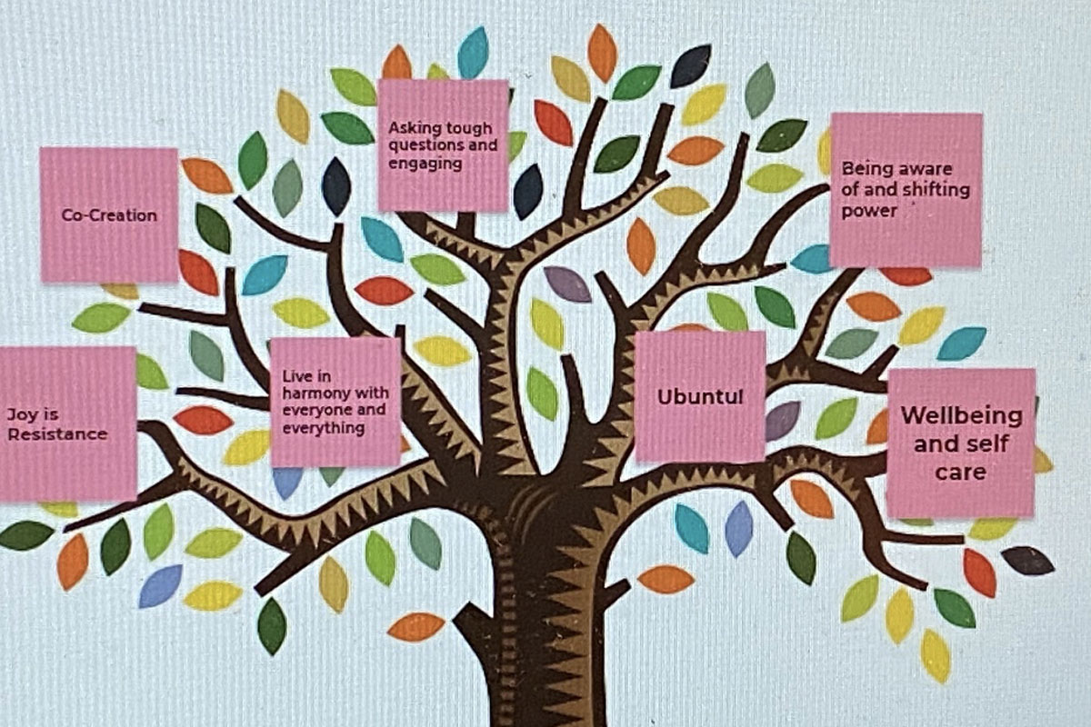"""A """"tree of dreams"""" activity illustrating the values the GFC Programs team holds in partnerships."""