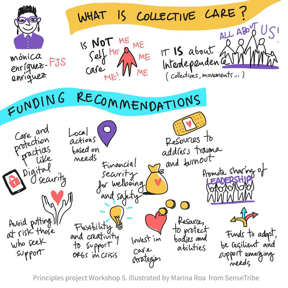 A Collective Care infographic