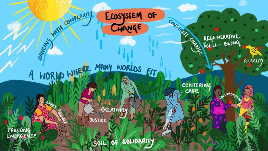 A drawing depicting an ecosystem of change