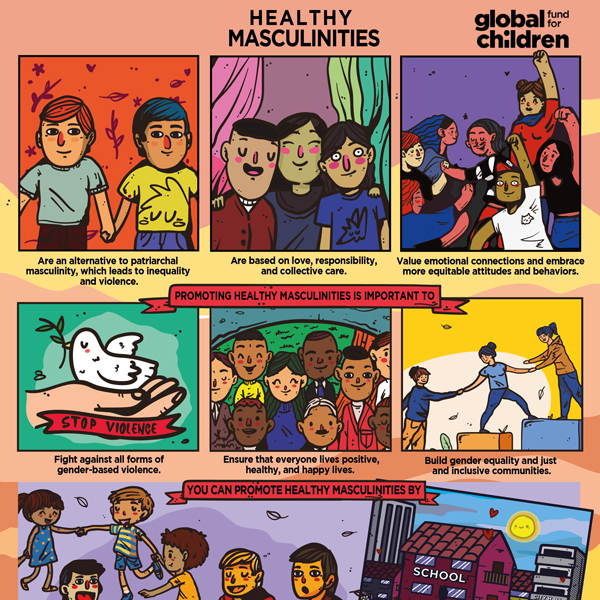 Infographic on promoting healthy masculinities